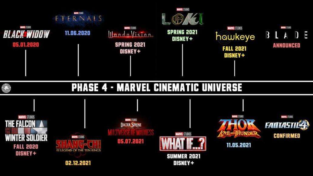 Marvel Cinematic Universe Phase 4